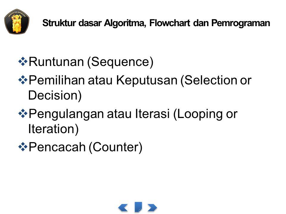 Struktur dasar Algoritma, Flowchart dan Pemrograman
