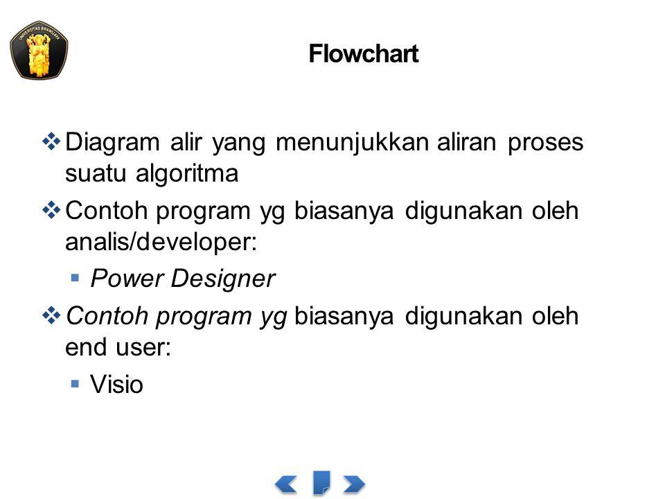 Flowchart Diagram alir yang menunjukkan aliran proses suatu algoritma. Contoh program yg biasanya digunakan oleh analis/developer:
