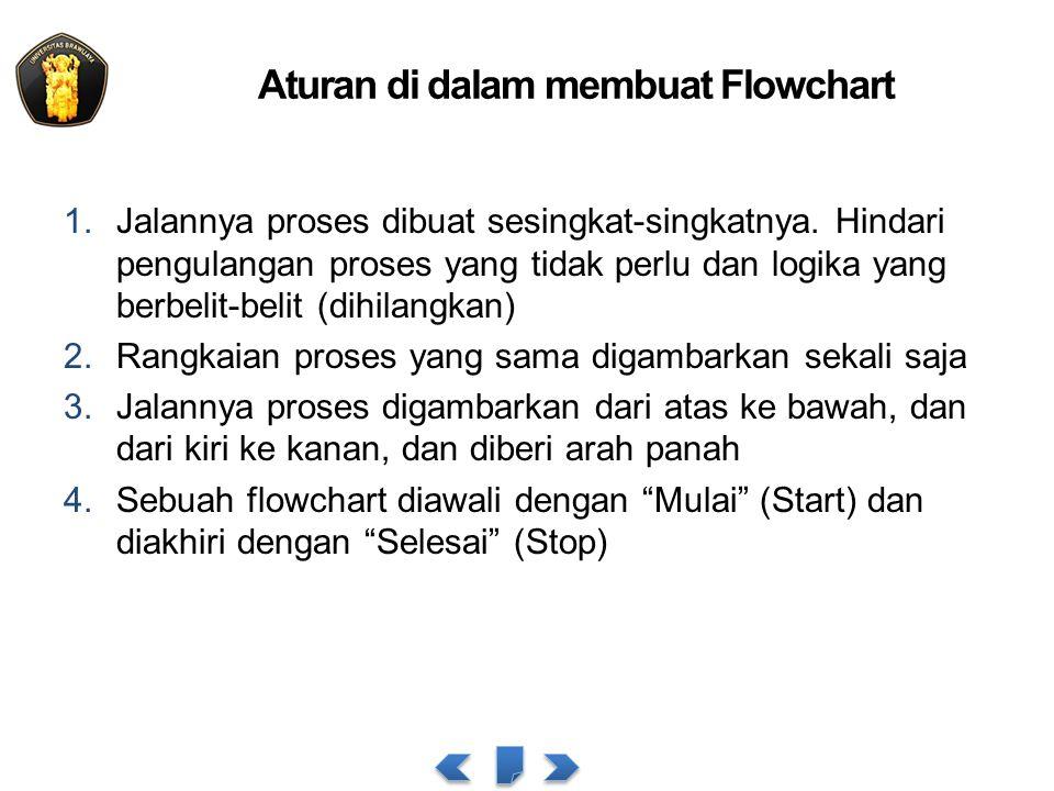Aturan di dalam membuat Flowchart