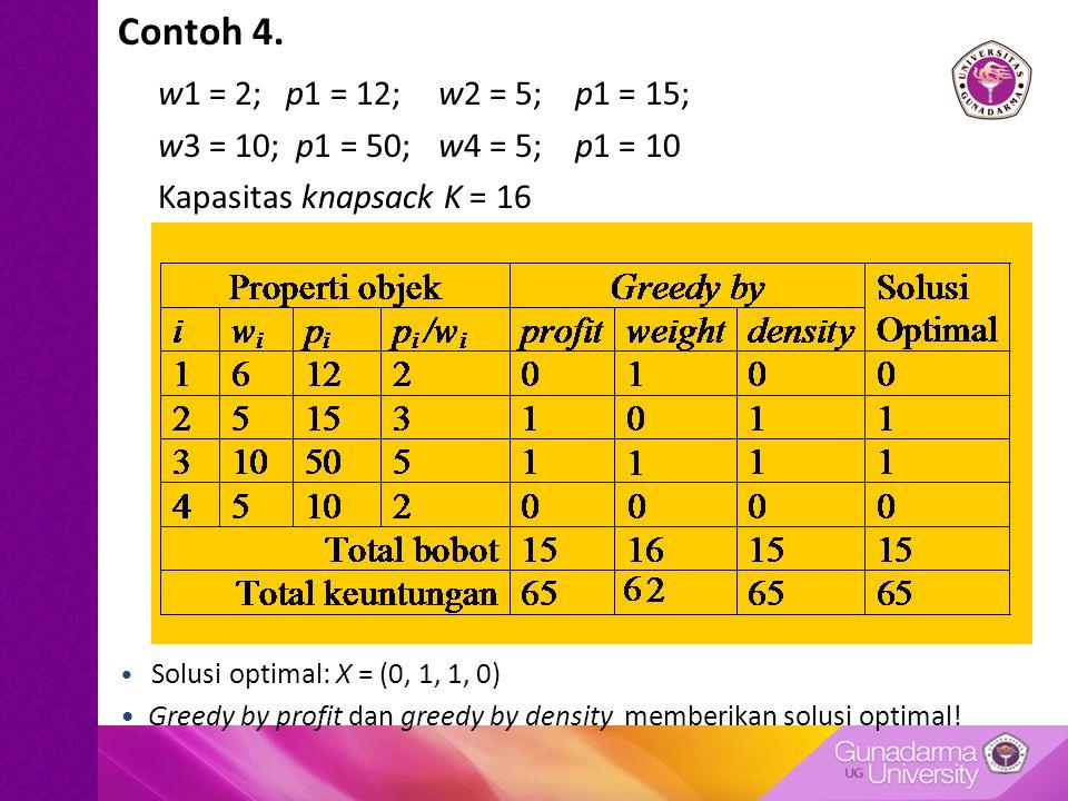 Contoh 4. w1 = 2; p1 = 12; w2 = 5; p1 = 15; w3 = 10; p1 = 50; w4 = 5; p1 = 10. Kapasitas knapsack K = 16.