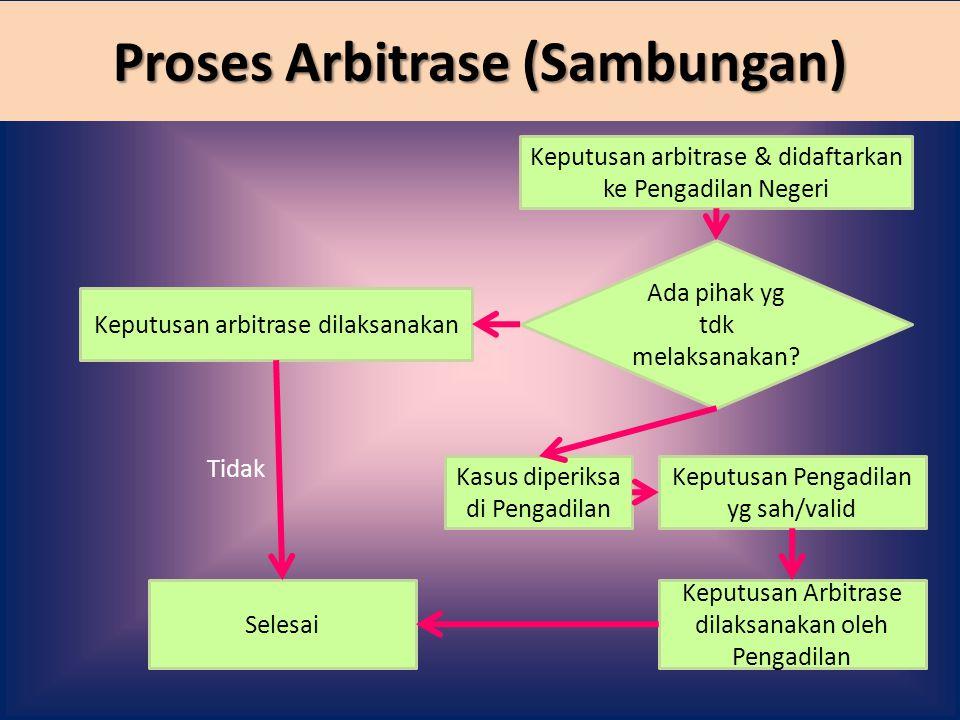 Proses Arbitrase (Sambungan)