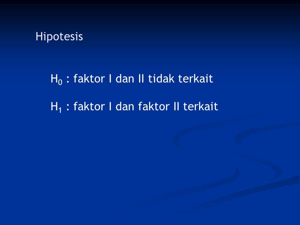 Hipotesis H0 : faktor I dan II tidak terkait H1 : faktor I dan faktor II terkait