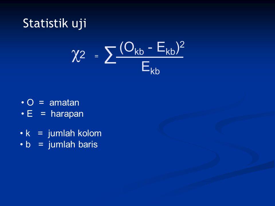 χ2 ∑ (Okb - Ekb)2 Ekb Statistik uji O = amatan E = harapan