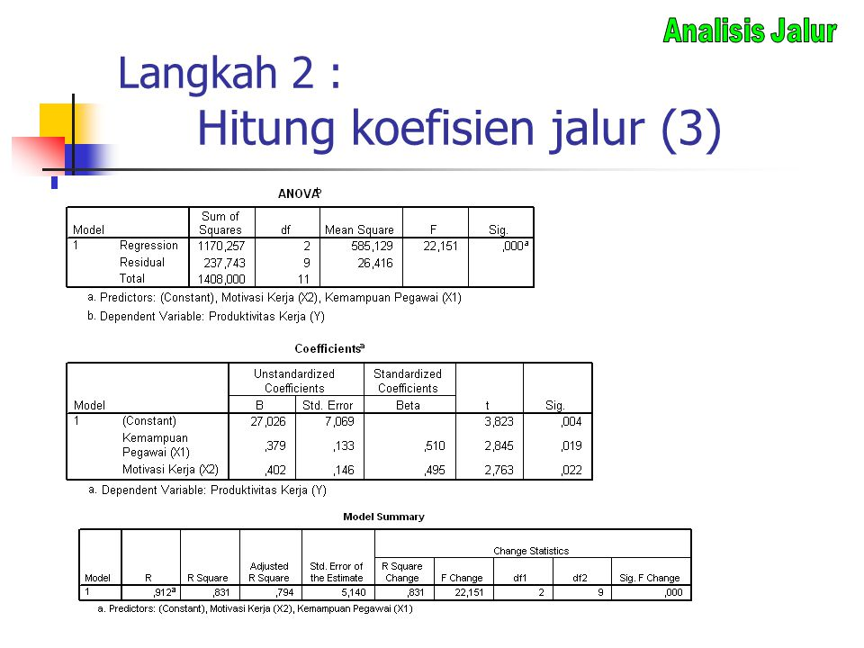 Langkah 2 : Hitung koefisien jalur (3)