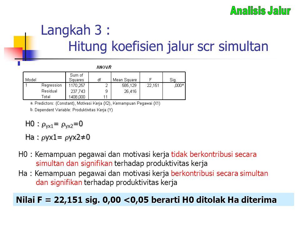 Langkah 3 : Hitung koefisien jalur scr simultan