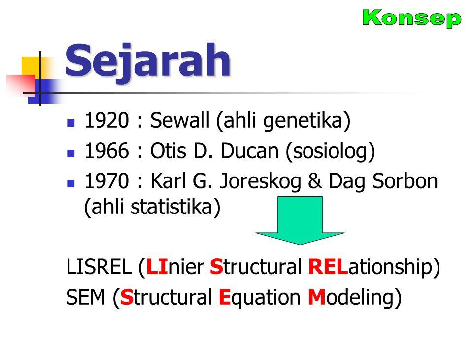 Sejarah Konsep 1920 : Sewall (ahli genetika)