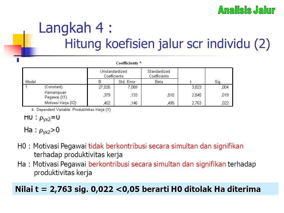 Langkah 4 : Hitung koefisien jalur scr individu (2)