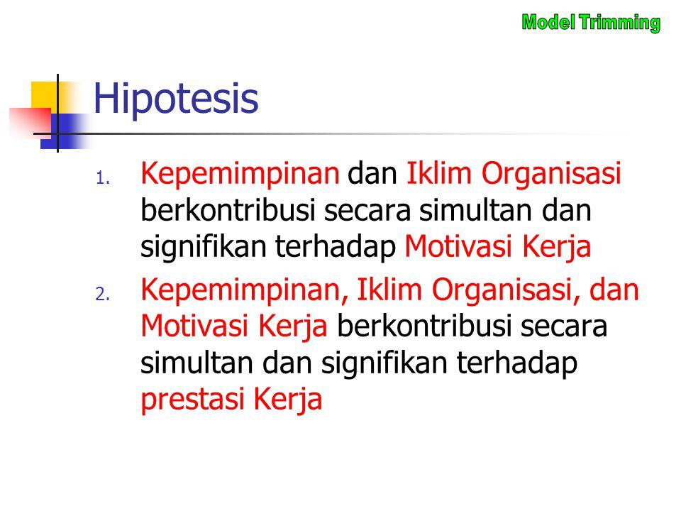 Hipotesis Model Trimming. Kepemimpinan dan Iklim Organisasi berkontribusi secara simultan dan signifikan terhadap Motivasi Kerja.