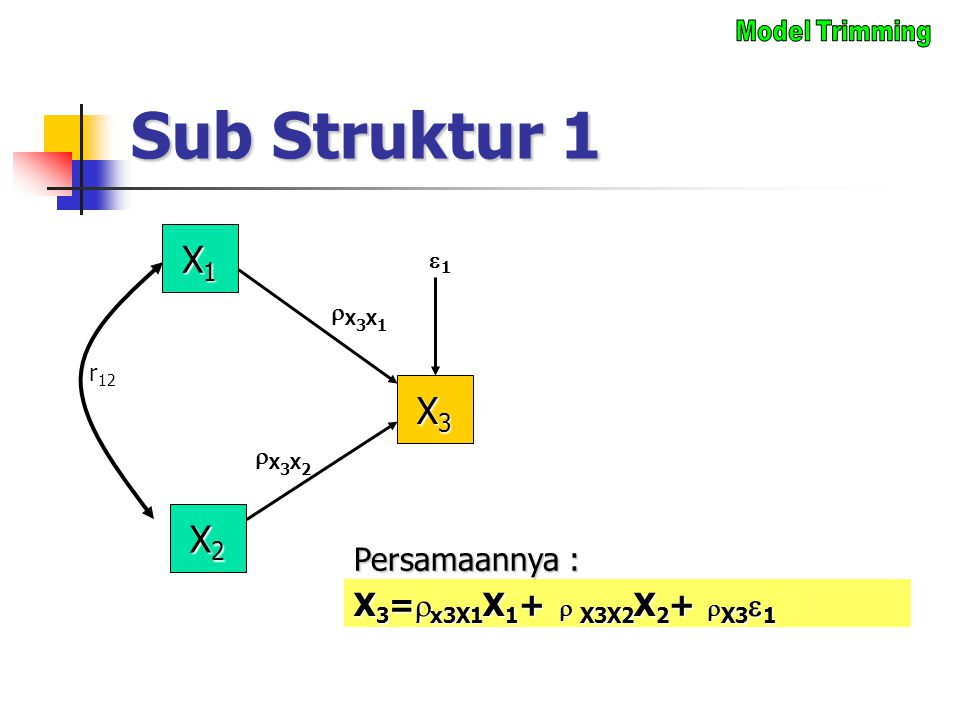 Sub Struktur 1 X1 X3 X2 Persamaannya : X3=x3X1X1+  X3X2X2+ X31 1