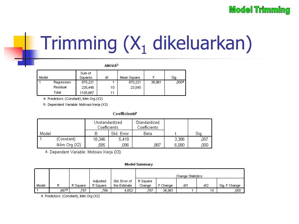 Trimming (X1 dikeluarkan)