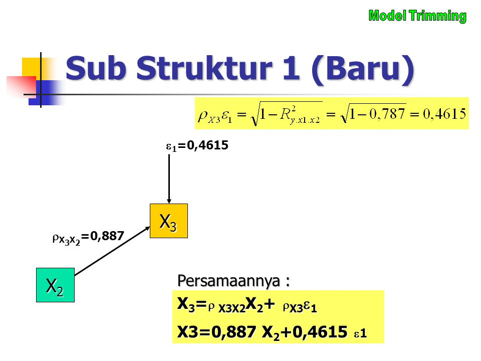 Sub Struktur 1 (Baru) X3 X2 Persamaannya : X3= X3X2X2+ X31