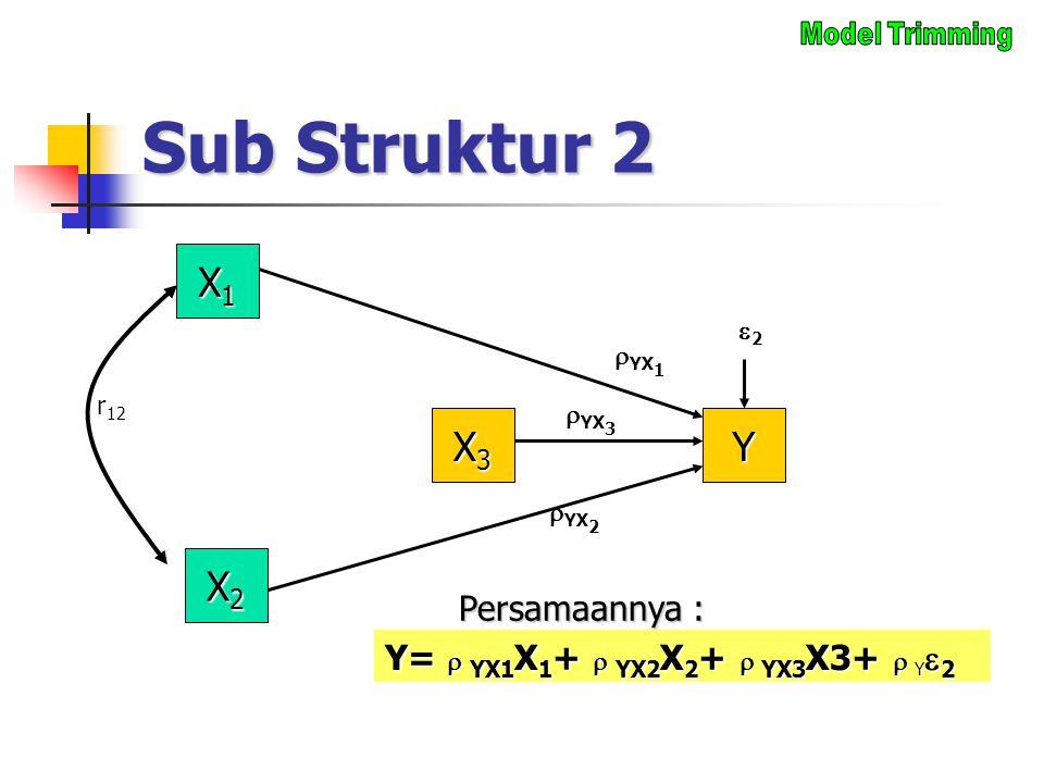 Sub Struktur 2 X1 X3 Y X2 Persamaannya :