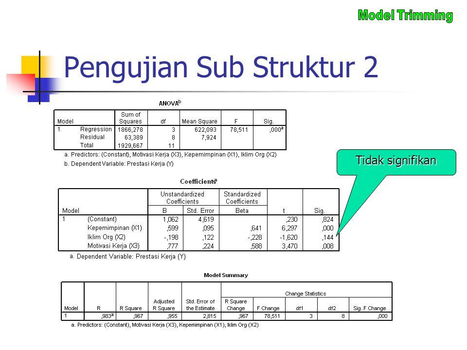 Pengujian Sub Struktur 2