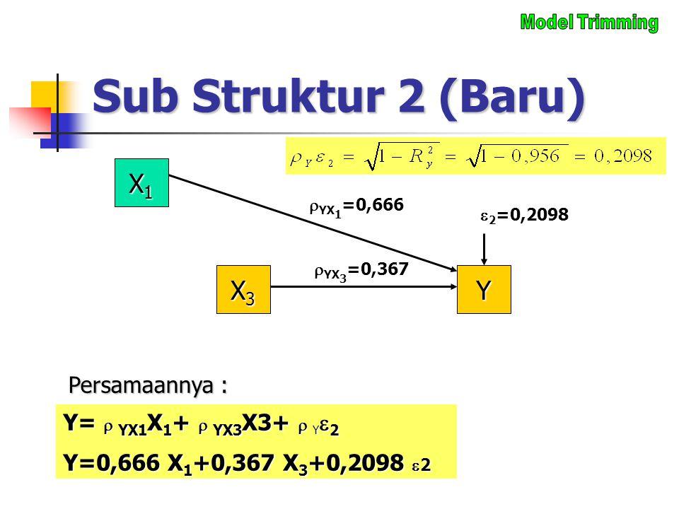 Sub Struktur 2 (Baru) X1 X3 Y Persamaannya :