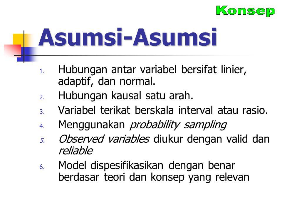 Asumsi-Asumsi Konsep. Hubungan antar variabel bersifat linier, adaptif, dan normal. Hubungan kausal satu arah.