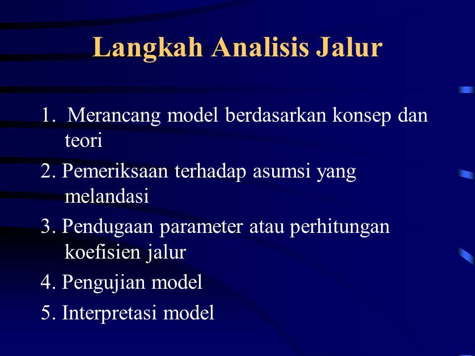 Langkah Analisis Jalur