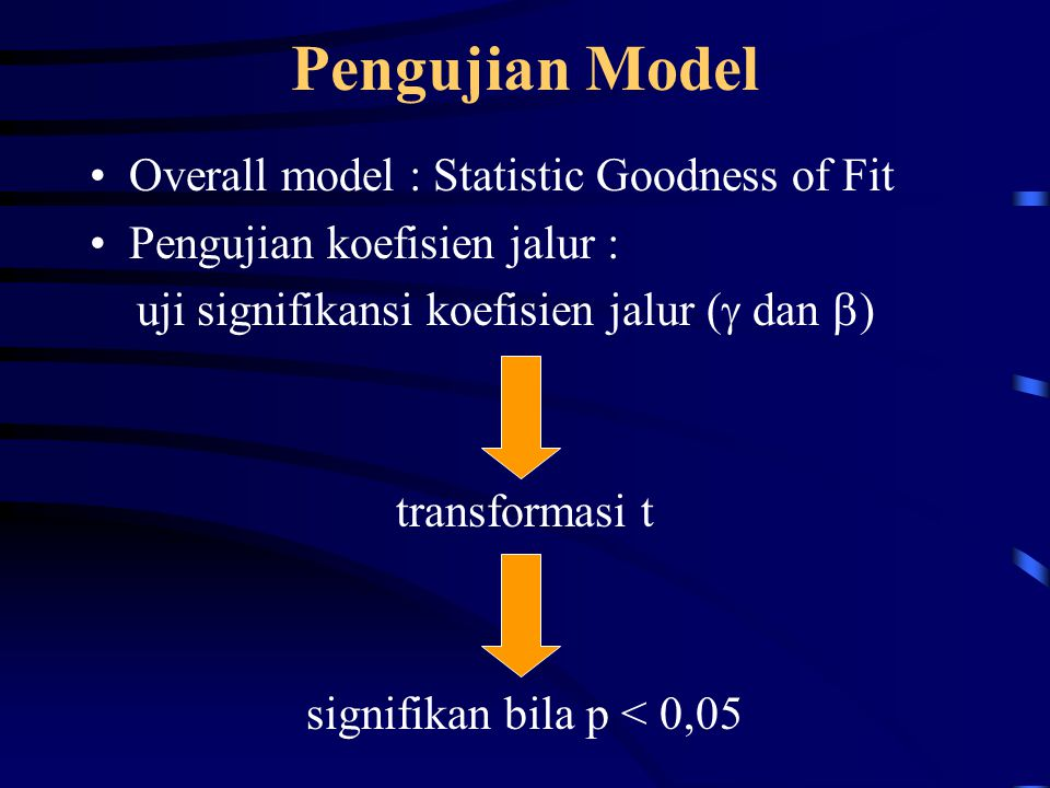 Pengujian Model Overall model : Statistic Goodness of Fit