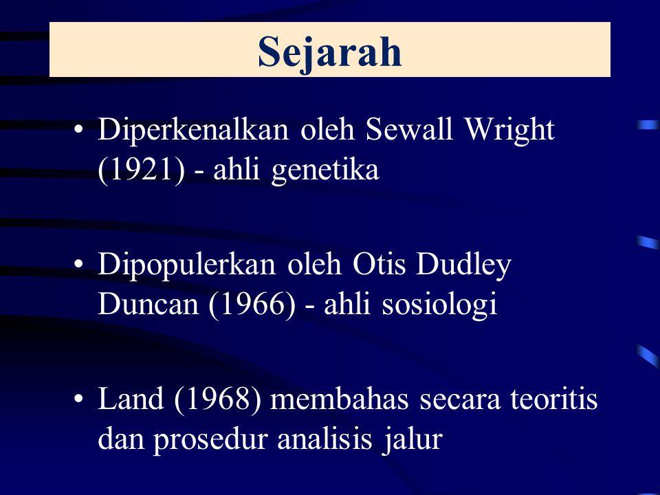 Sejarah Diperkenalkan oleh Sewall Wright (1921) - ahli genetika