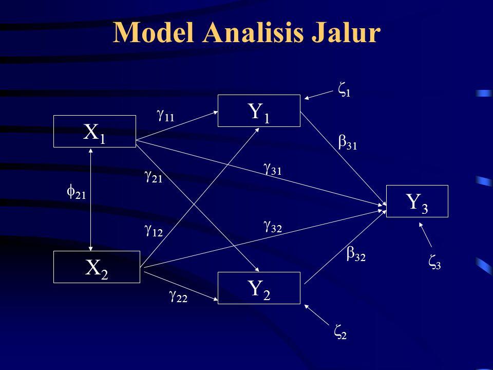 Model Analisis Jalur Y1 X1 Y3 X2 Y2 1 11 31 31 21 21 32 12 32