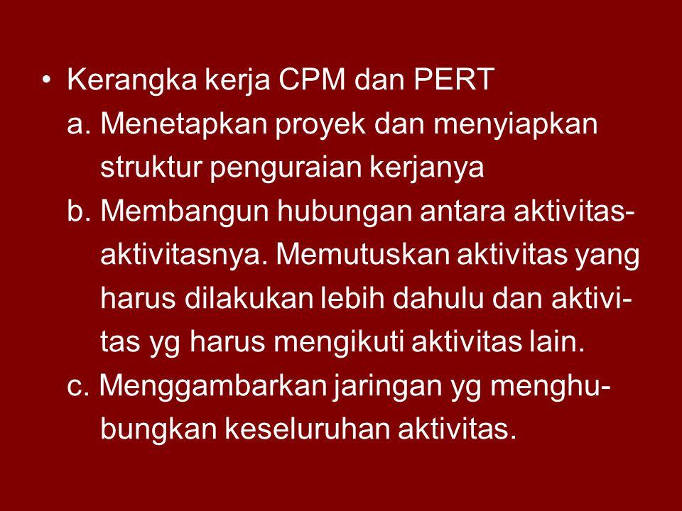 Kerangka kerja CPM dan PERT