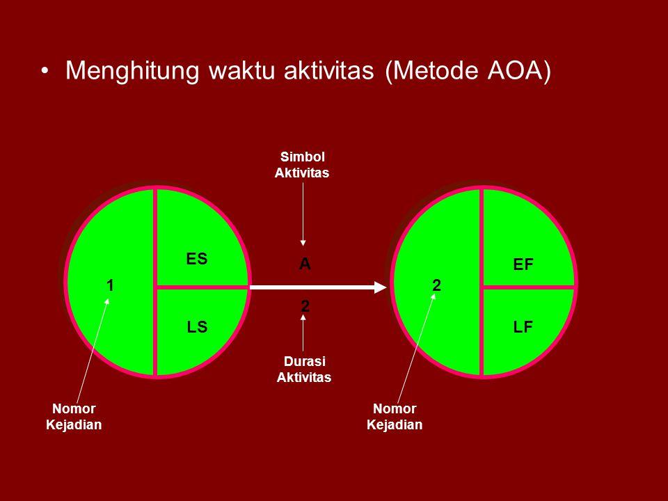 Menghitung waktu aktivitas (Metode AOA)