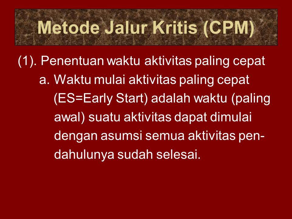Metode Jalur Kritis (CPM)