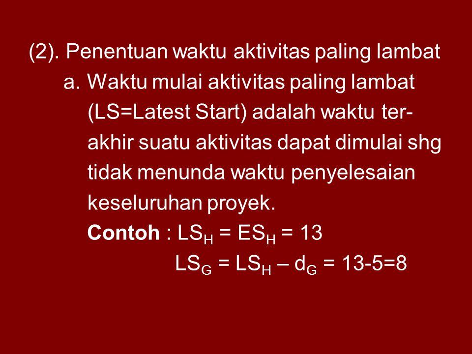 (2). Penentuan waktu aktivitas paling lambat