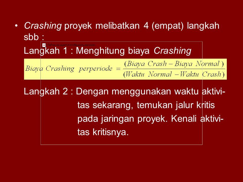 Crashing proyek melibatkan 4 (empat) langkah sbb :