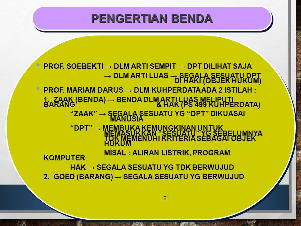 PENGERTIAN BENDA Prof. Soebekti → dlm arti sempit → dpt dilihat saja