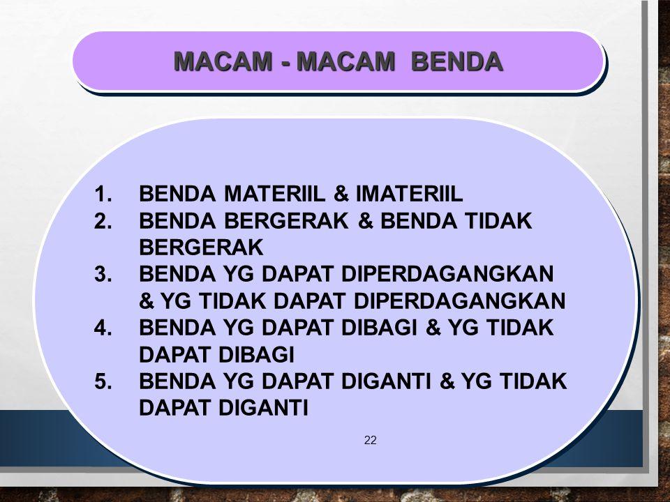 MACAM - MACAM BENDA Benda materiil & imateriil