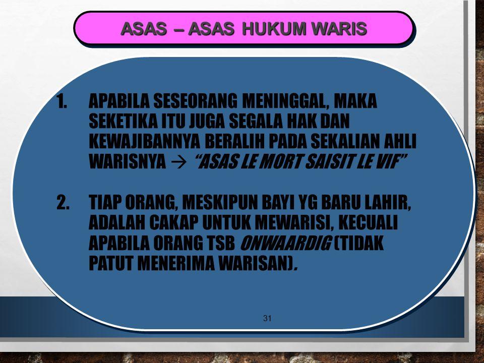 ASAS – ASAS HUKUM WARIS