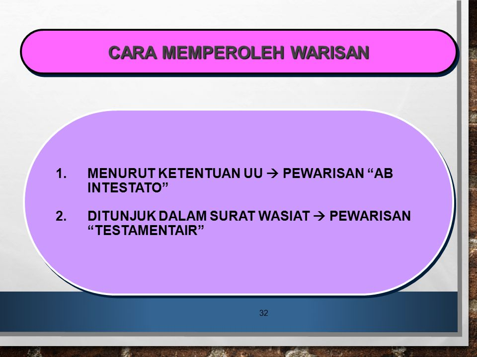 CARA MEMPEROLEH WARISAN