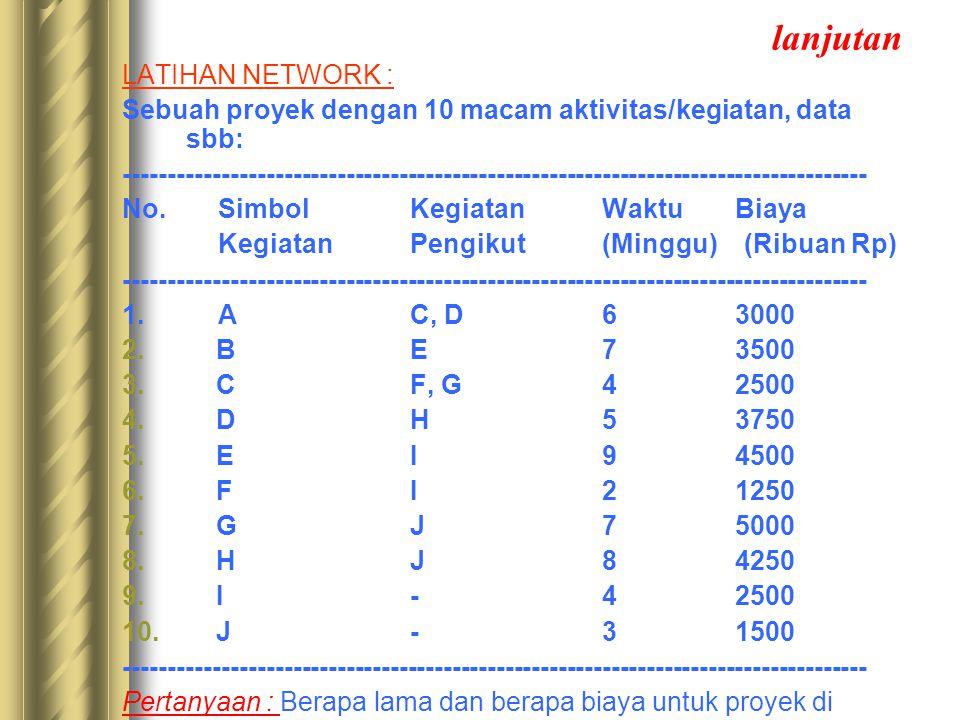 lanjutan LATIHAN NETWORK :