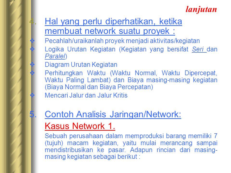 Hal yang perlu diperhatikan, ketika membuat network suatu proyek :