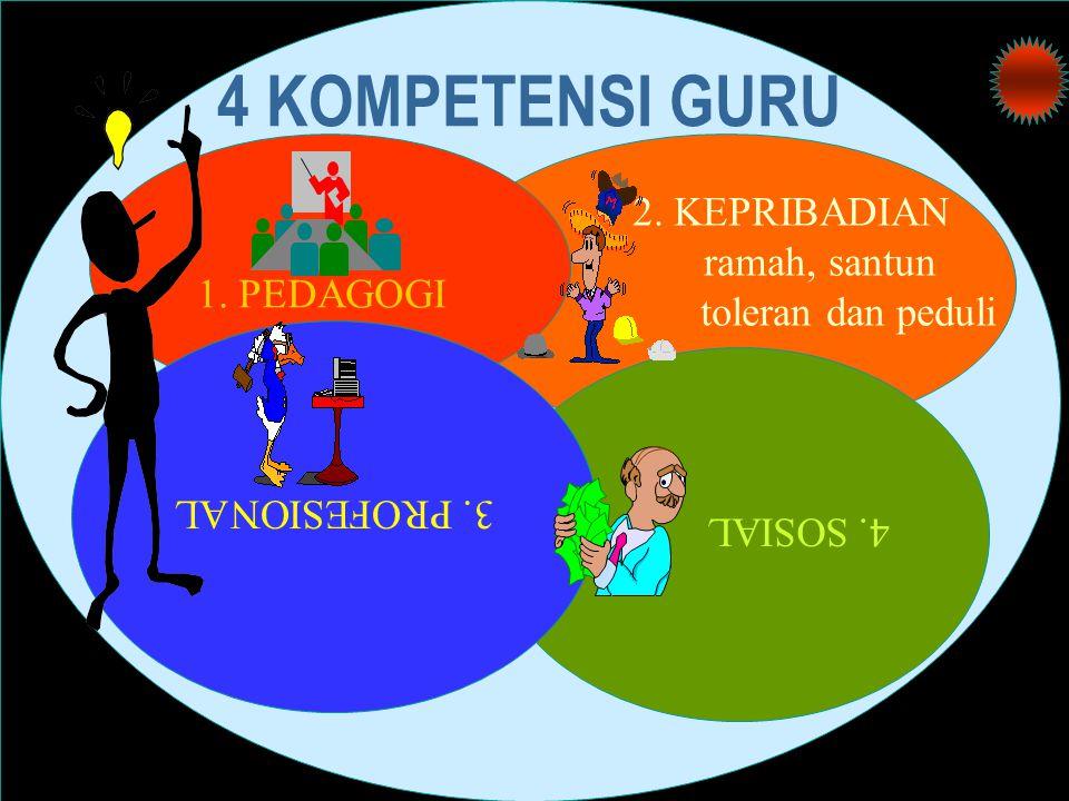 4 KOMPETENSI GURU 2. KEPRIBADIAN ramah, santun 1. PEDAGOGI