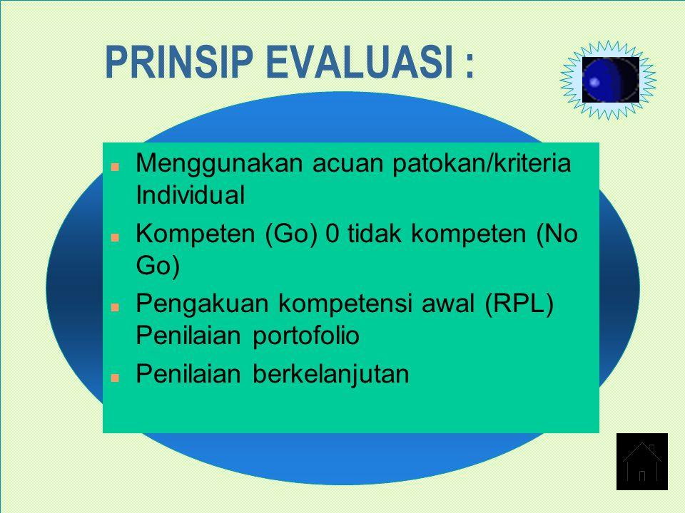 PRINSIP EVALUASI : Menggunakan acuan patokan/kriteria Individual