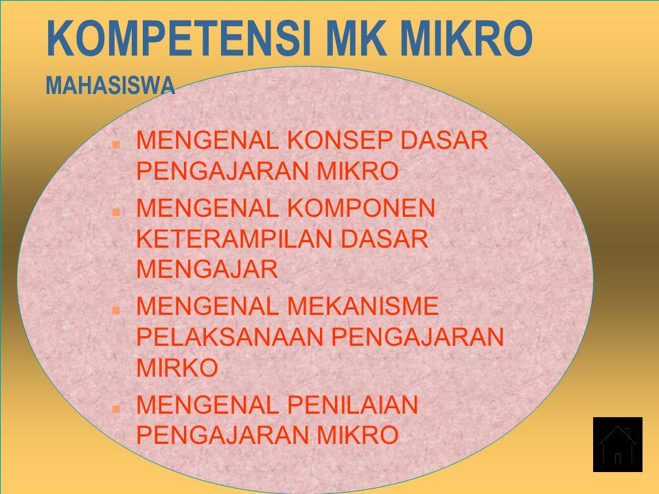 KOMPETENSI MK MIKRO MAHASISWA