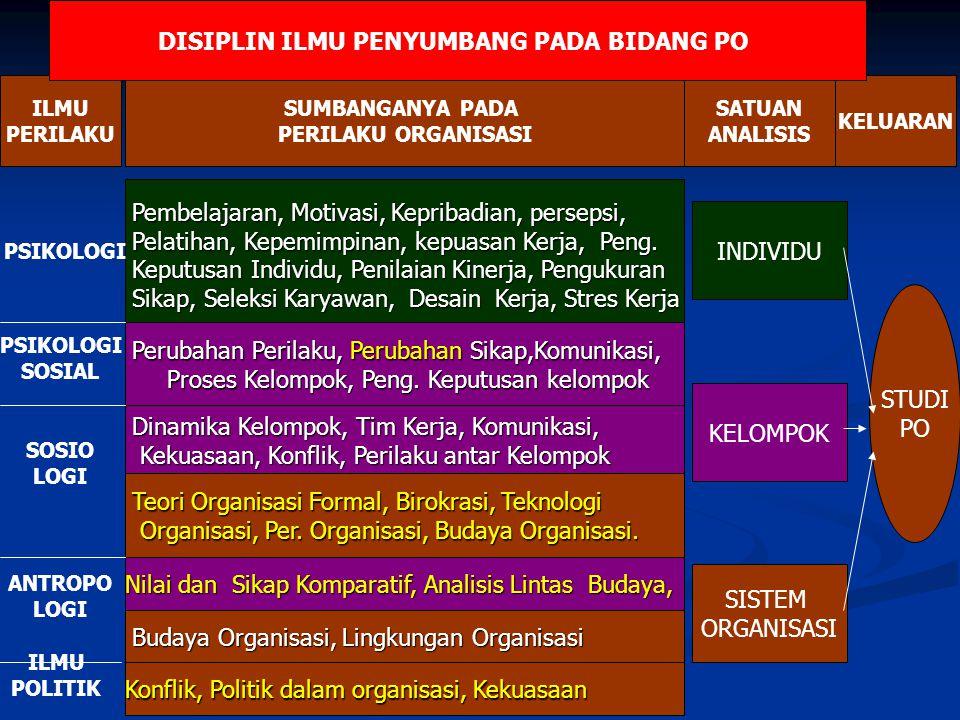DISIPLIN ILMU PENYUMBANG PADA BIDANG PO