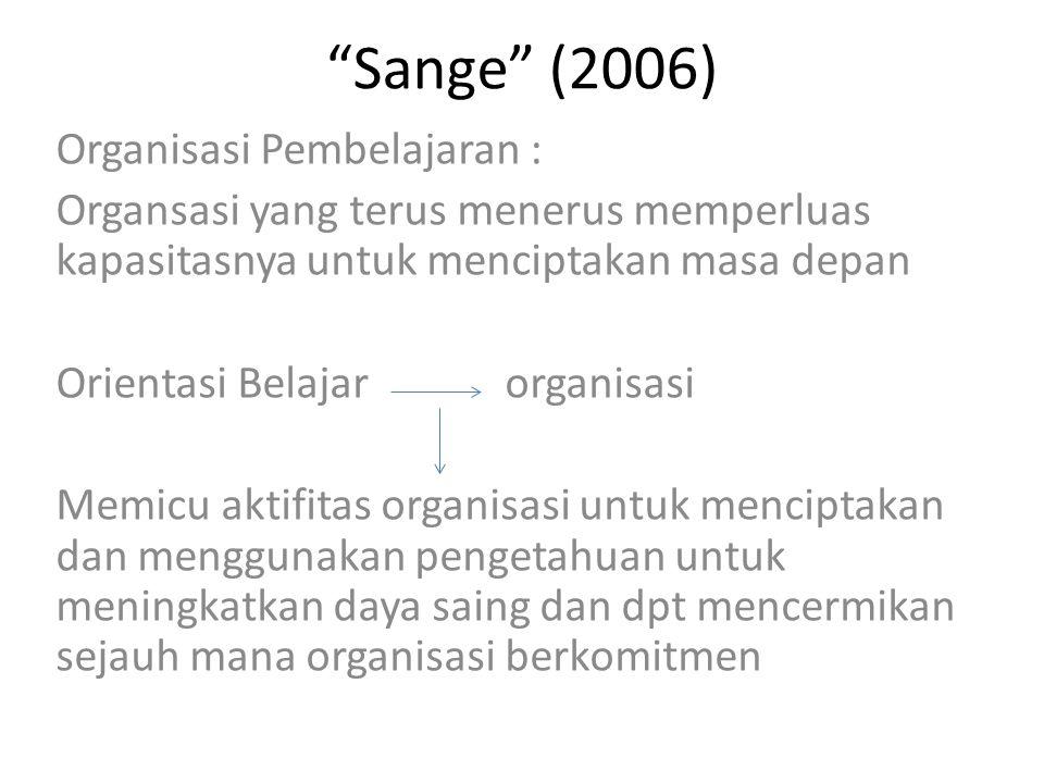 Sange (2006) Organisasi Pembelajaran :