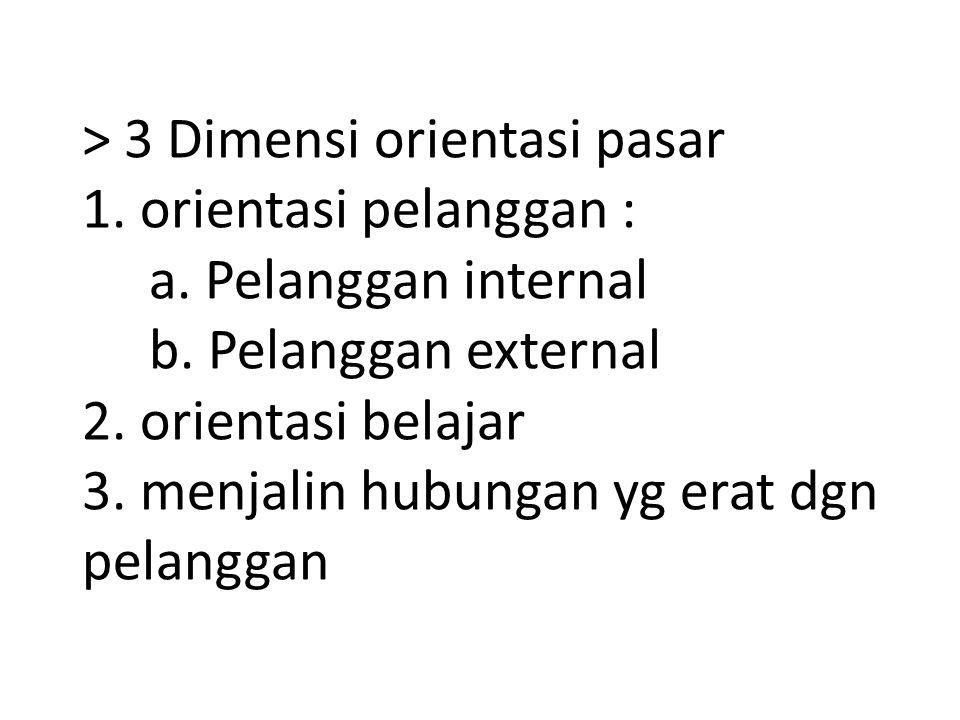 > 3 Dimensi orientasi pasar 1. orientasi pelanggan : a