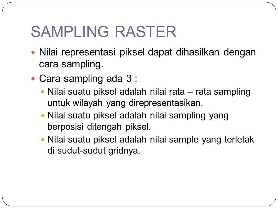 SAMPLING RASTER Nilai representasi piksel dapat dihasilkan dengan cara sampling. Cara sampling ada 3 :