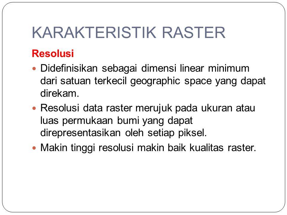 KARAKTERISTIK RASTER Resolusi