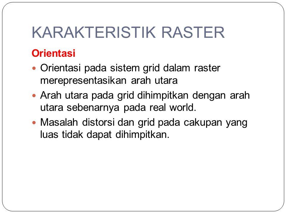 KARAKTERISTIK RASTER Orientasi