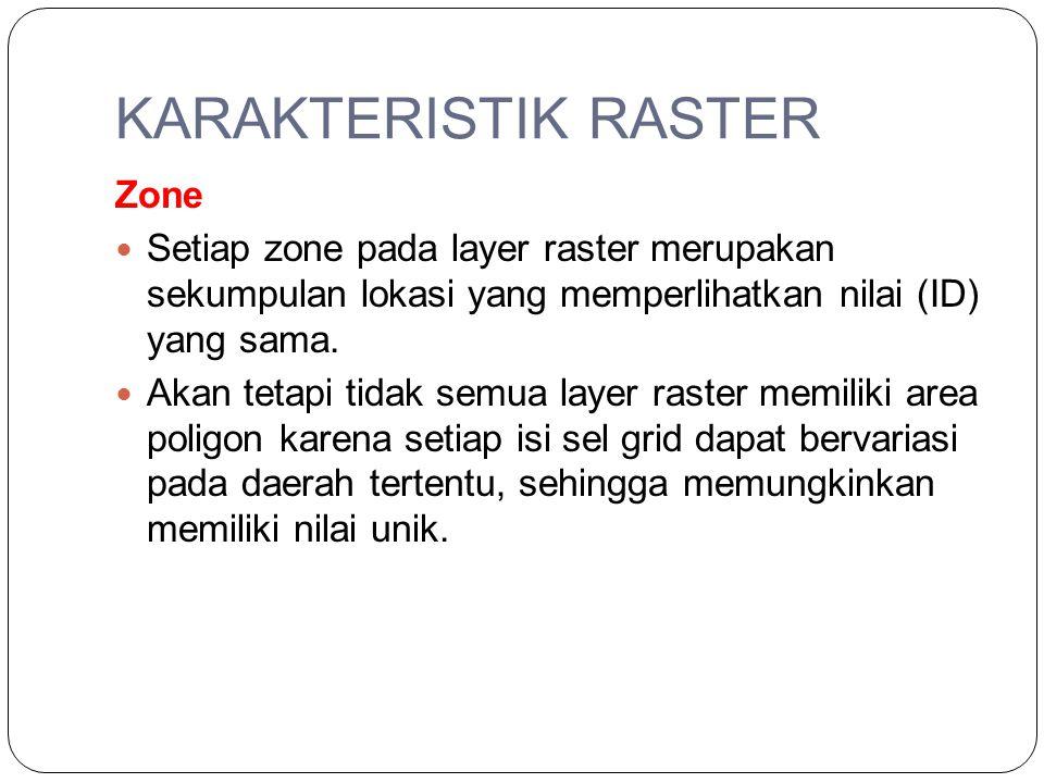 KARAKTERISTIK RASTER Zone
