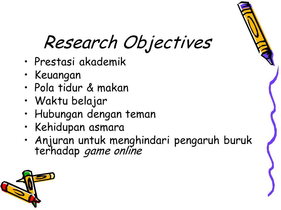 Research Objectives Prestasi akademik Keuangan Pola tidur & makan
