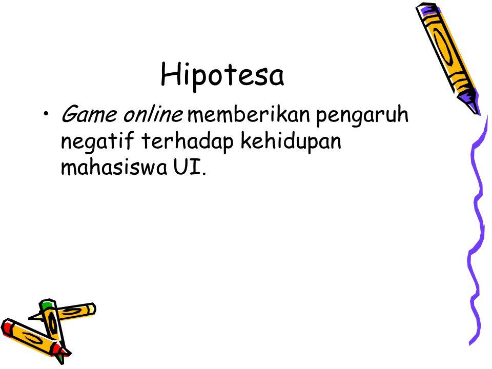 Hipotesa Game online memberikan pengaruh negatif terhadap kehidupan mahasiswa UI.