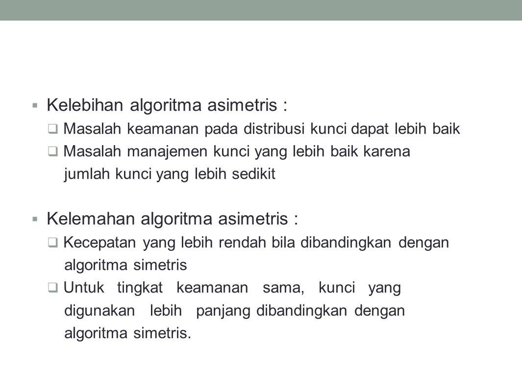 Kelebihan algoritma asimetris :