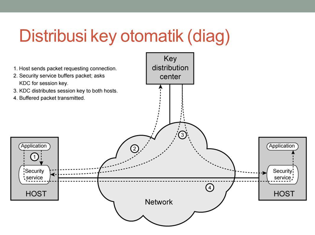 Distribusi key otomatik (diag)