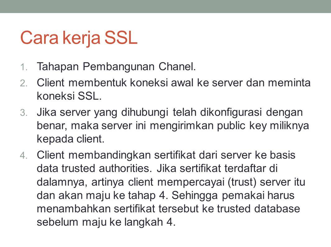 Cara kerja SSL Tahapan Pembangunan Chanel.