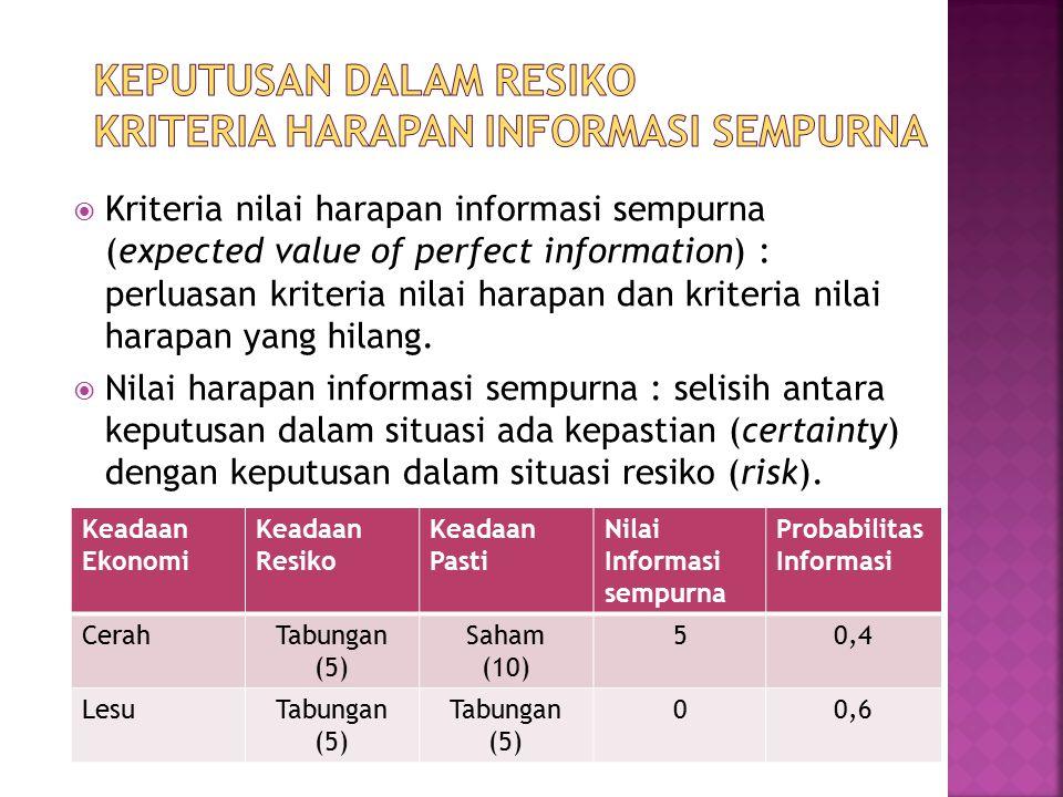Keputusan dalam resiko kriteria harapan informasi sempurna
